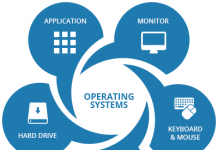 Operating Systems and its Classification