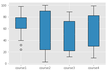 Introduction to Data Visualization with Matplotlib
