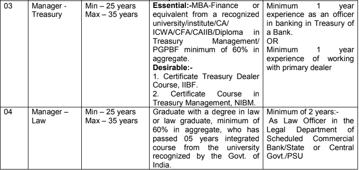 eligibility for pnb