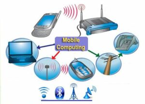Mobile Computing and its Applications